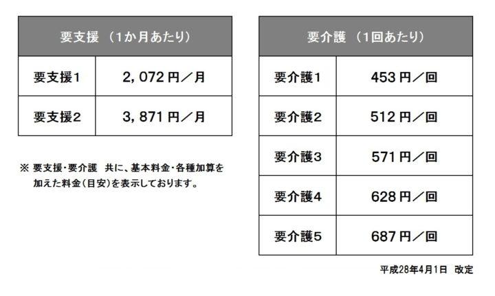 nagomi利用料金3