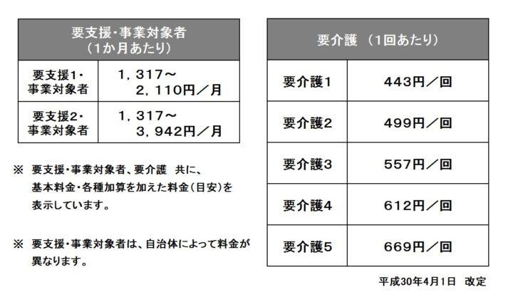 nagomi利用料金4